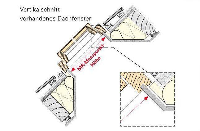 Roto Designo Maß-Renovierungsfenster Messpunkt Höhe