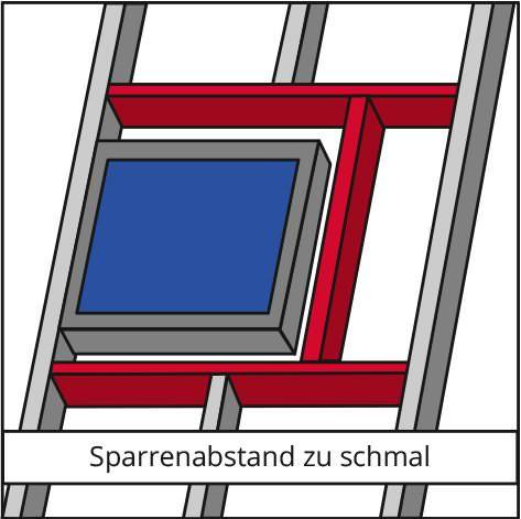 Dachfenster Einbauen Anleitung Von Home4u