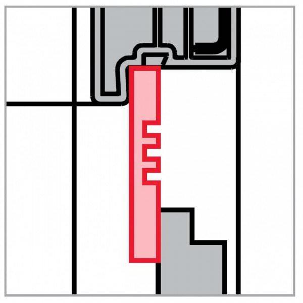 Roto ZUB VLP SR8 Designo Inneres Verleistungsprofil-Set Kunststoff weiß