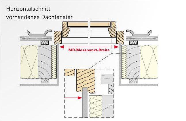 Roto Designo Maß-Renovierungsfenster Messpunkt Breite